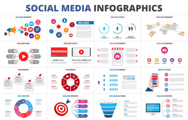 stockillustraties, clipart, cartoons en iconen met vector verkoop trechter, statistiek, kaart, online video chanel en pinnen. sociale media-infographic instellen. dia's in de presentatie. - social media