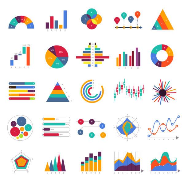 Vector set business graph and chart infographic diagram. Flat design concept. vector art illustration