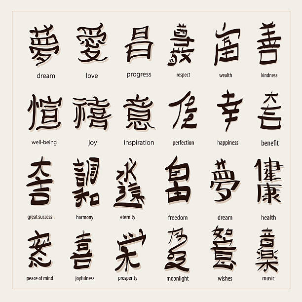 vector set :kanji with translation – Vektorgrafik