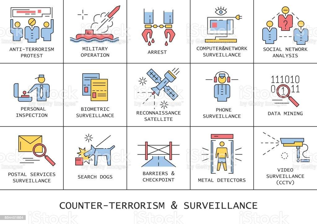 Vector set of counter-terrorism and surveillance flat line color icons. vector art illustration