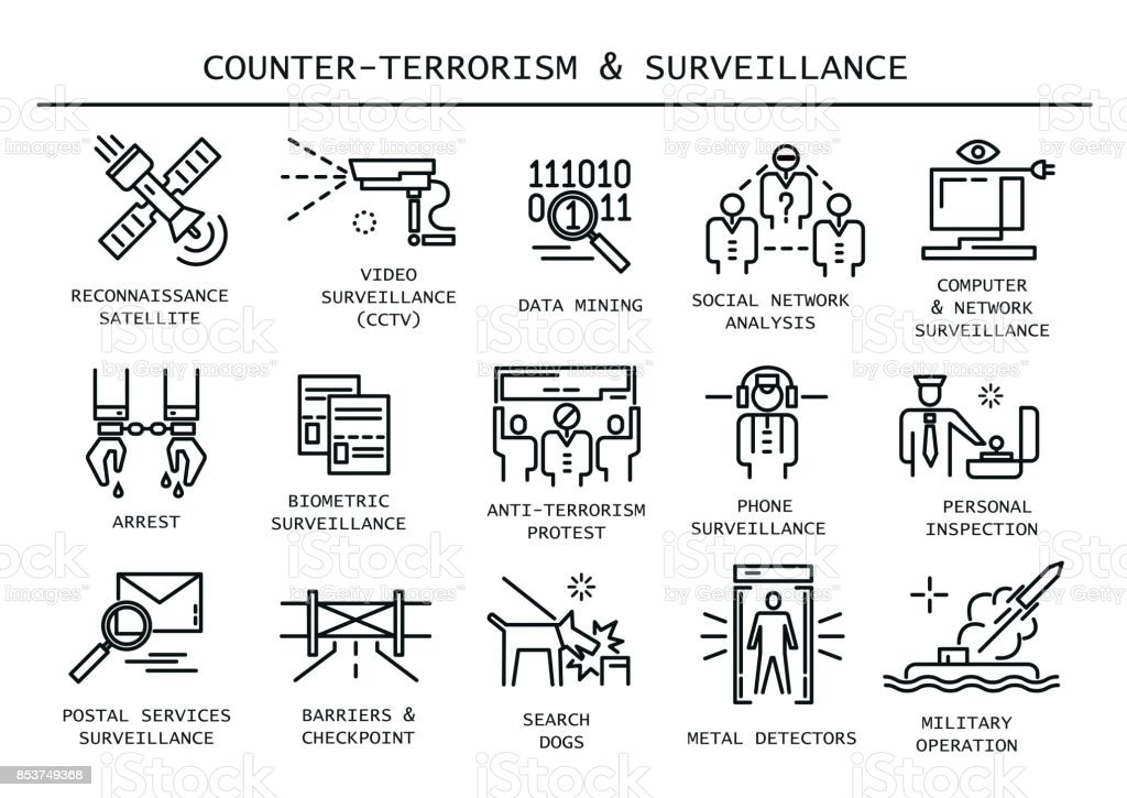 Vector set of counter-terrorism and surveillance thin line icons. vector art illustration