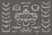 vector set of design elements, frames and page decoration in Victorian style. Vector vintage illustration. Calligraphic design