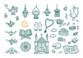 Vector set of East Islamic culture item. Hand Drawn doodle Traditional Arabic items for holy month of Muslim festival Ramadan Kareem or Eid ul Fitr