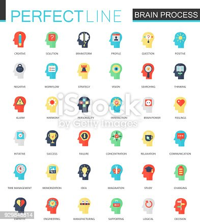 Vector set of flat imagination, individuality, psychology, mind power and brain process icons