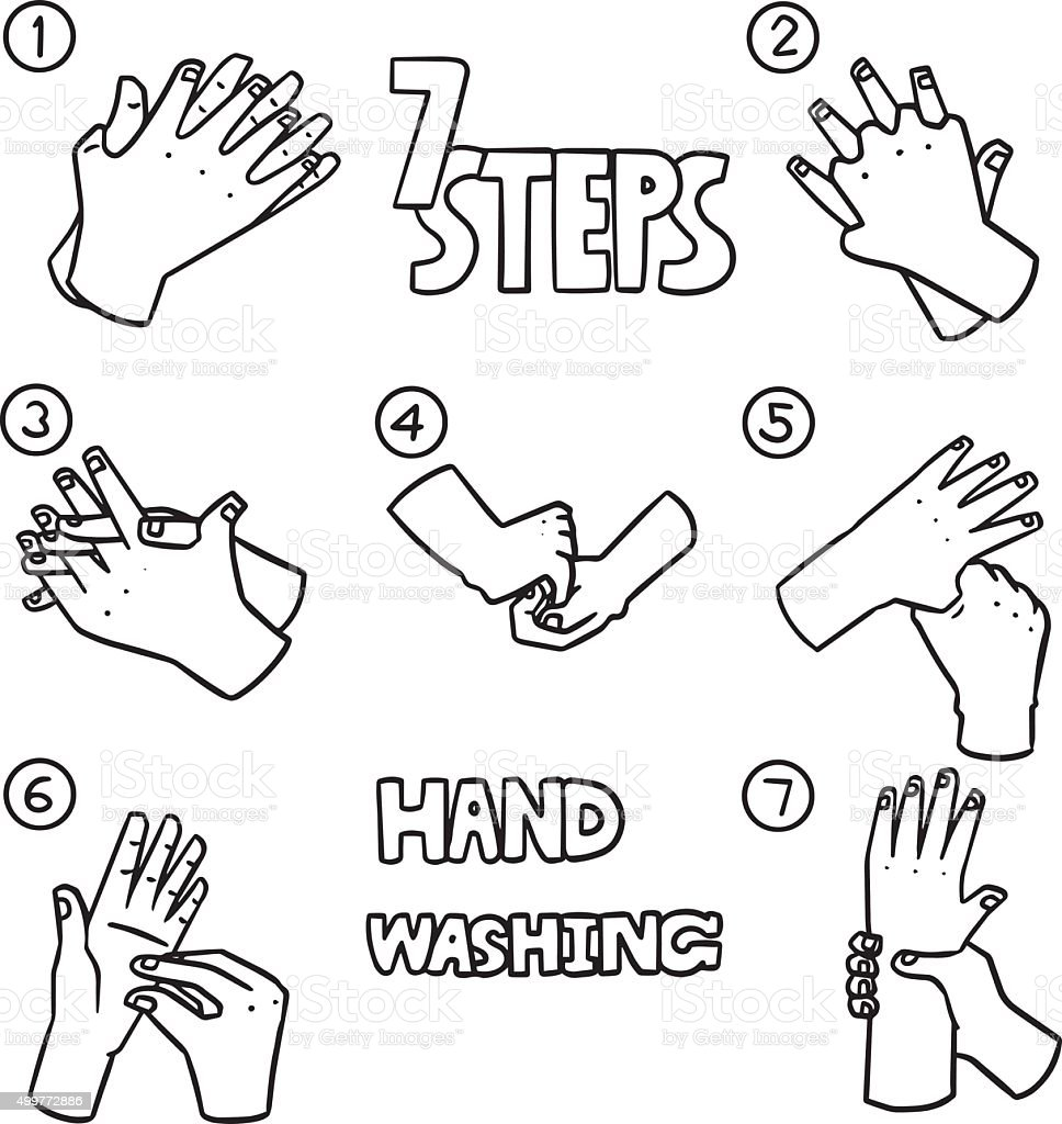 vector set of hand washing steps vector art illustration