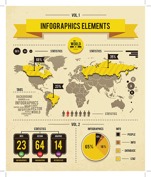 Vector set of infographics elements Vector set of infographics elements. Vector EPS 10 file. Transparency used. bad condition stock illustrations