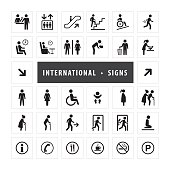 Vector set of international direction signs