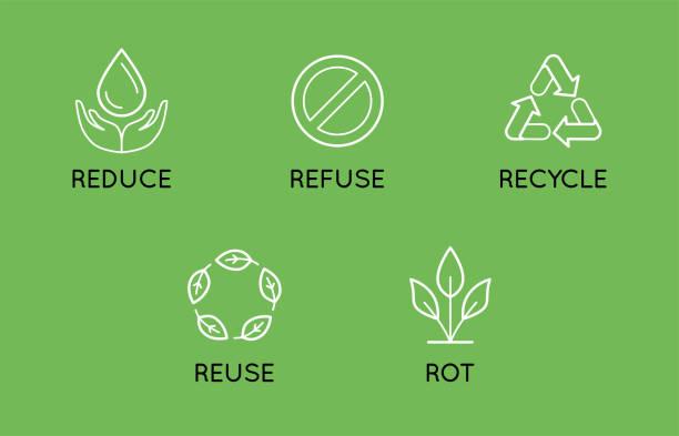 stockillustraties, clipart, cartoons en iconen met vector set van lineaire eenvoudige iconen-zero waste concept-5 principes van duurzaam en kunststof vrije leven-verminderen, weigeren, recycleren, hergebruiken, rot - vermindering