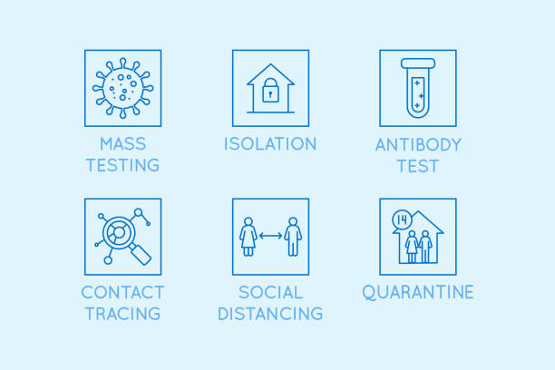Vector set of medical linear icons related to coronavirus disease pandemic - easing lockdown steps and infographics design elements - mass testing coronavirus and antibodies testing, social distancing, isolation, quarantine and contact tracing vector art illustration