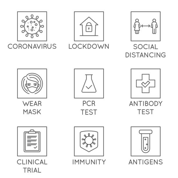 Vector set of medical linear icons related to coronavirus disease pandemic - lockdown and quarantine, social distancing and masks, pcr test for SARS-CoV-2 and antibody immunity certificates vector art illustration