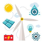 Vector Set - Types of Power Generation. Flat style colorful