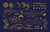 Vector set with elements, Chinese icons and traditional symbols for decoration cards, web design, banners for Chinese New Year, Happy Mid Autumn Festival. Isolated. Gold colored, flat design style.
