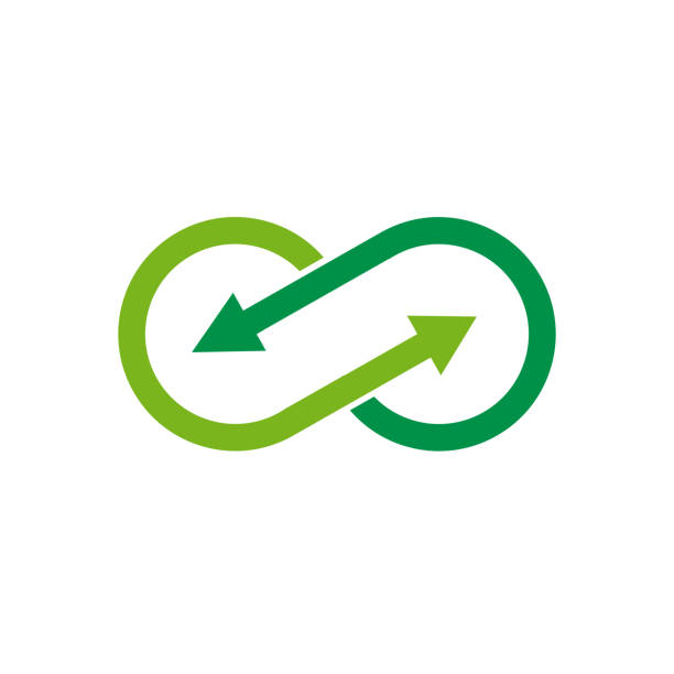 vector sign infinite with arrows. green recycling - dwa przedmioty stock illustrations