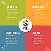 Vector simple SWOT illustration template