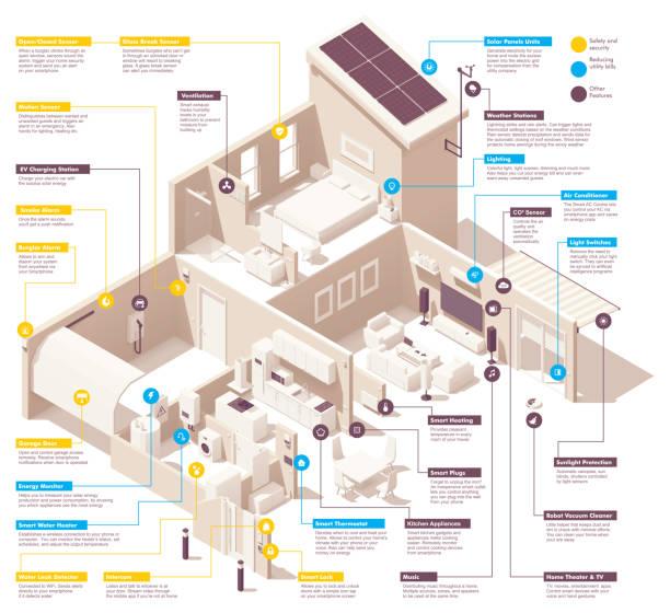 stockillustraties, clipart, cartoons en iconen met vector smart home infographic - doorsnede