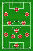 Vector Soccer Field With The Arrangement Of Players In The