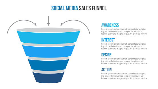 Vector social media sales funnel infographic. Presentation template.