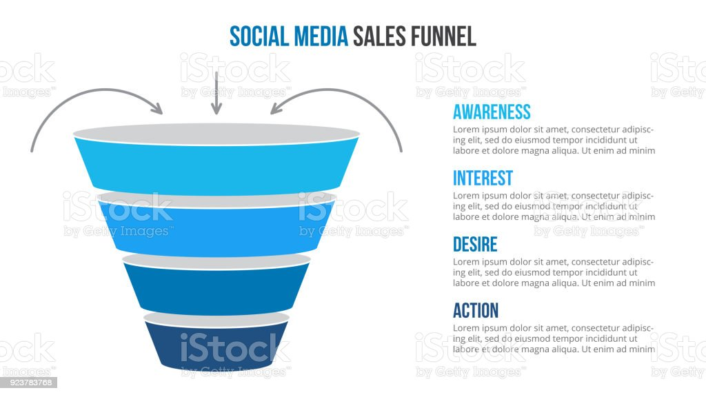 Vector social media sales funnel infographic. Presentation template. vector art illustration