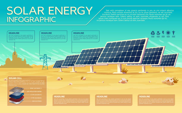 vector solar energy industry infographics template - solar panels stock illustrations