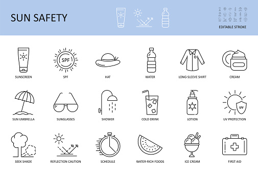 Vector sun protection and safety skin icons. Editable Stroke. Sunscreen long-sleeve shirt sunglasses. Hat cream water cold drink SPF. Shower seek shade reflection caution ice cream. Lotion uv schedule