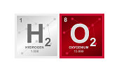 Vector symbol of hydrogen peroxide H2O2 compound consisting from hydrogen and oxygen atoms and molecules