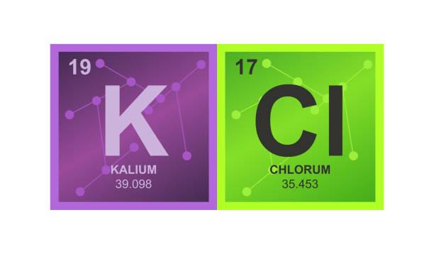 stockillustraties, clipart, cartoons en iconen met vector symbool van kaliumchloride die uit kalium en chloor op de achtergrond uit verbonden moleculen bestaat - kalium