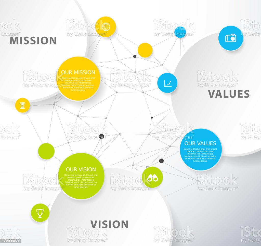 Vektor Vorlage mit bunten Kreisen und Mission, Vision und Werte-Diagramm. - Lizenzfrei Abstrakt Vektorgrafik