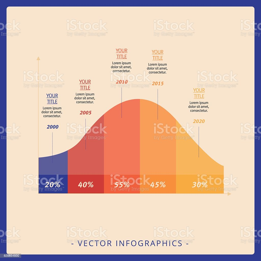 CHRONOLOGIE infographie graphique vectoriel - Illustration vectorielle