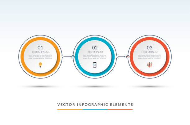 Vector timeline infographic template of 3 circles. Can be used for web design, diagram, step options, chart, graph, business presentation. – artystyczna grafika wektorowa