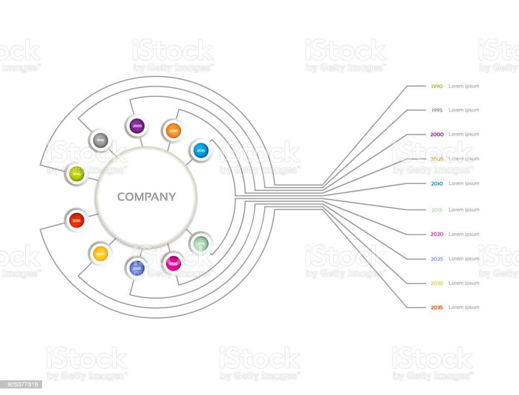 Calendario De Vector Infografía De Línea De Tiempo Timeline De La ...