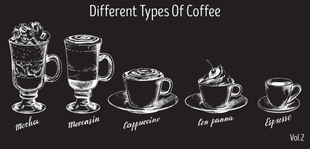 vector vintage hand drawn coffee types set - cappuccino stock illustrations