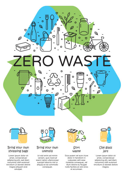 Vector Zero Waste Icon Banner Template Vector Zero Waste logo design, banner. Arrow recycle sign poster with place for text. Color icon banner background. No Plastic and Go Green concept. Illustration of  Refuse Reduce Reuse Recycle Rot recycling stock illustrations