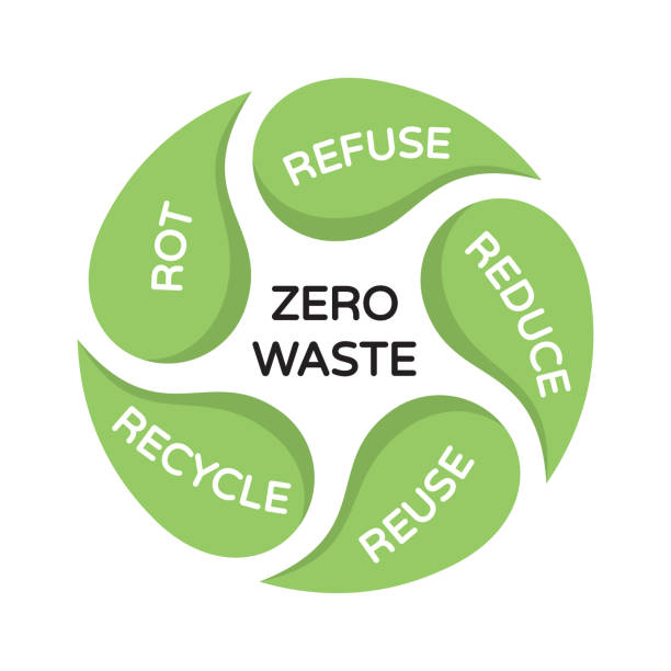 ilustrações de stock, clip art, desenhos animados e ícones de vector zero waste illustration banner - circular economy
