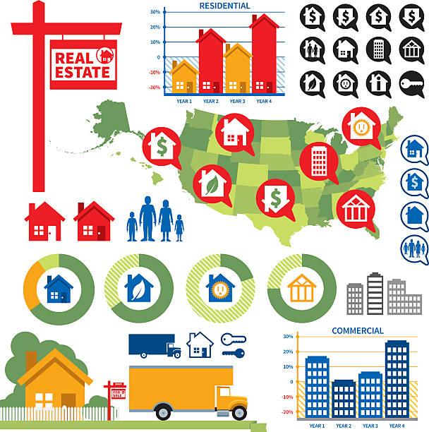 ilustraciones, imágenes clip art, dibujos animados e iconos de stock de infografía de bienes raíces - infografías demográficas