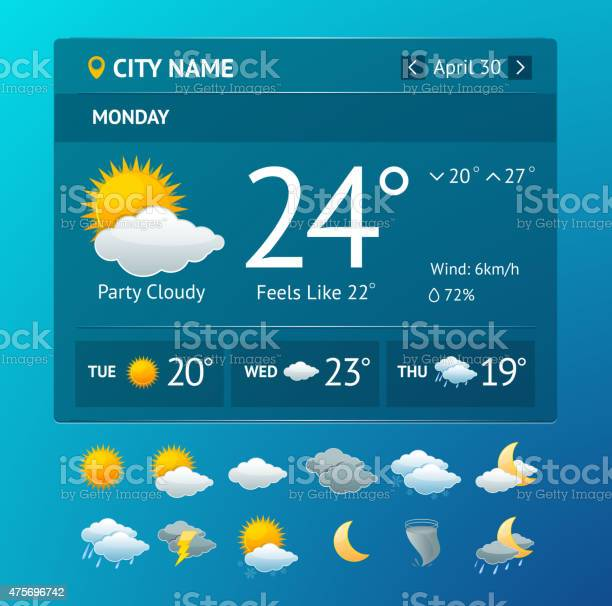 Vectot illustration weather widget for smartphone with icon set isolated on a white background