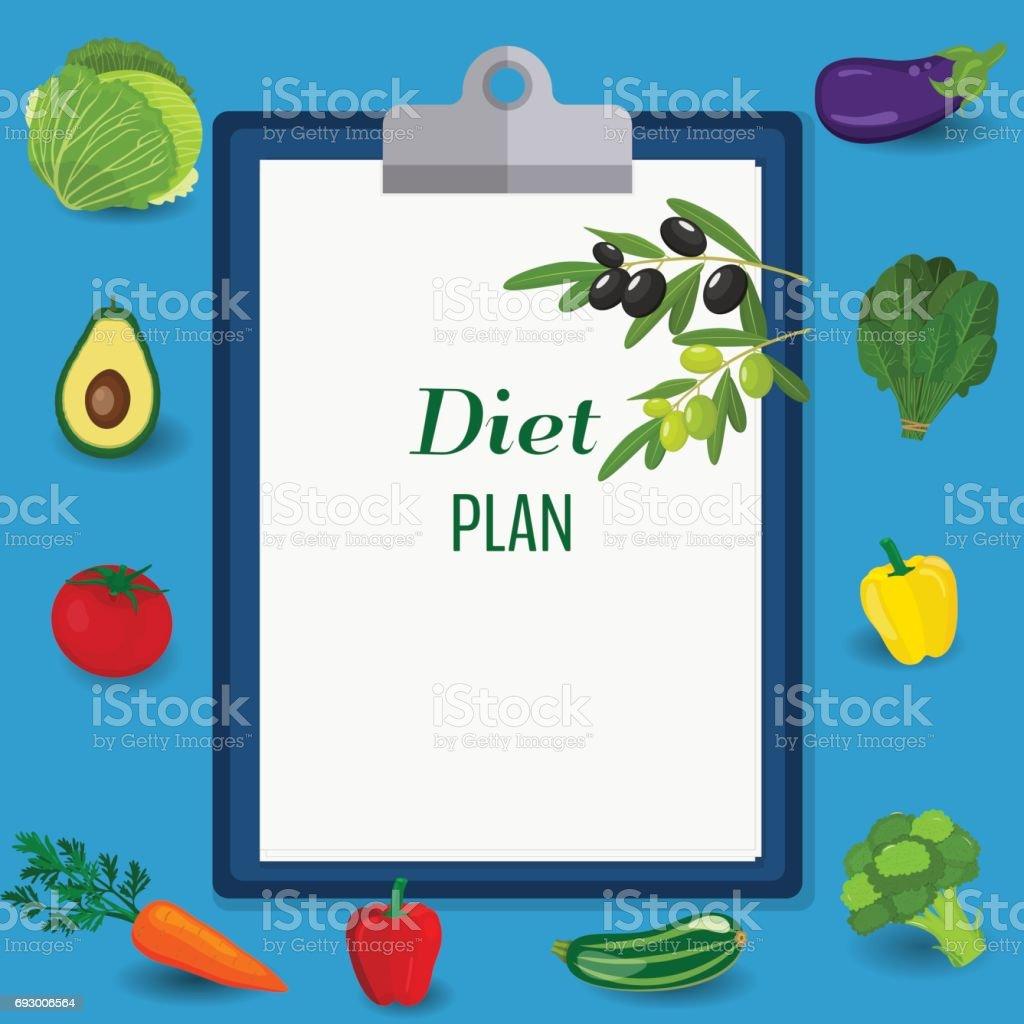 Vegane Ernahrung Plan Checkliste Gesunde Ernahrung Und Diat Planung