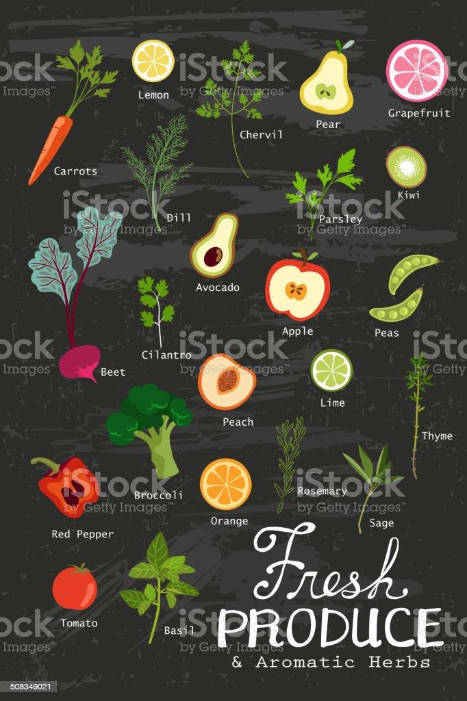 Vegetable and Herbs in Chalkboard vector art illustration