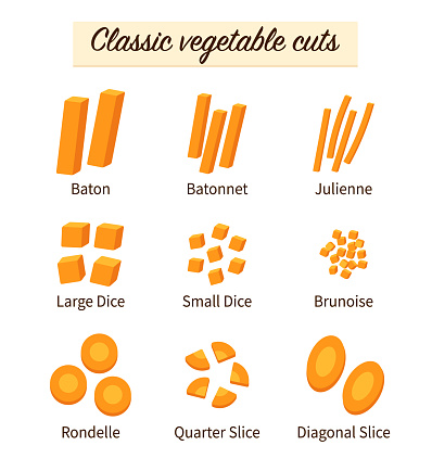 Vegetable cut types infographic. Carrot cut in sticks, julienne, dice and slice. Food cooking technique vector illustration.