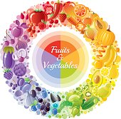 Vegetarian rainbow plate withe fruits, vegetables, nuts, berries