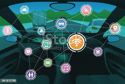 692837788istockphoto vehicle cockpit front view and wireless communication network, autonomous car, intelligent vehicle, connected automobile 841813790