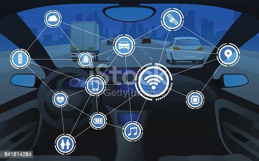 692837788istockphoto vehicle cockpit front view and wireless communication network, autonomous car, intelligent vehicle, connected automobile 841814284