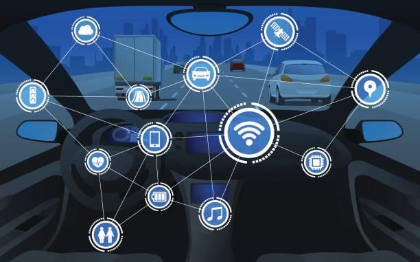 車両のコックピットのフロント ビューと無線通信ネットワーク、自律車インテリジェント車両接続自動車 - 自動運転車点のイラスト素材/クリップアート素材/マンガ素材/アイコン素材