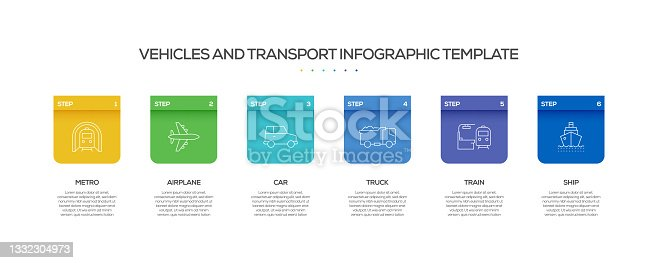 istock Vehicles and Transport Related Process Infographic Template. Process Timeline Chart. Workflow Layout with Linear Icons 1332304973