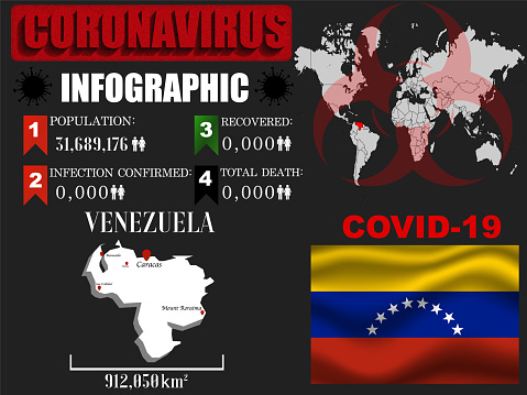 Venezuela Coronavirus COVID-19 outbreak infographic. Pandemic 2020 vector illustration background. World National flag with country silhouette, world global map and data object and symbol of toxic hazard allert and notification