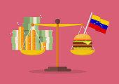 Venezuela hyperinflation concept