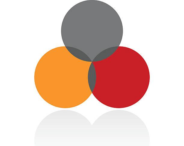 Diagrama venn vetores e ilustraes de stock istock diagrama venn cone em um fundo branco ilustrao de arte em vetor ccuart Gallery