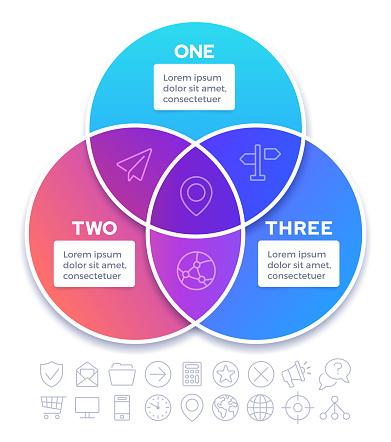Venn Diagram Infographic Three Subjects