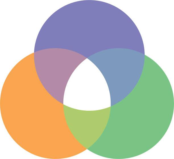 Royalty Free Venn Diagram Clip Art Vector Images Illustrations