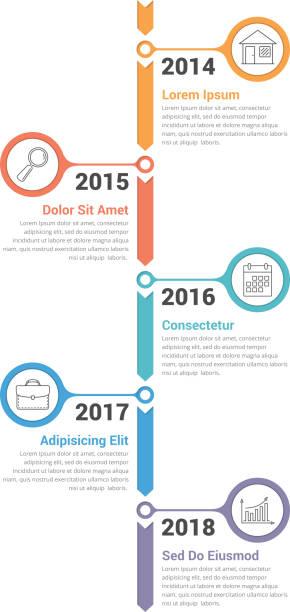 ilustrações de stock, clip art, desenhos animados e ícones de vertical timeline infographics - vertical