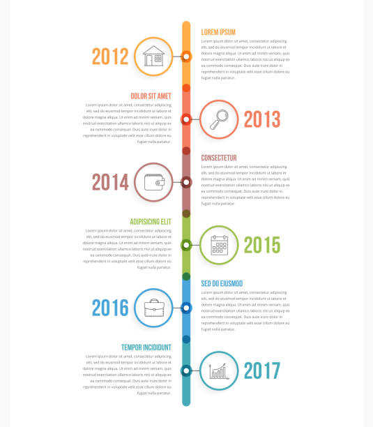 Vertical Timeline Vertical timeline infographics template with colorful circles, workflow or process diagram, vector eps10 illustration vertical stock illustrations